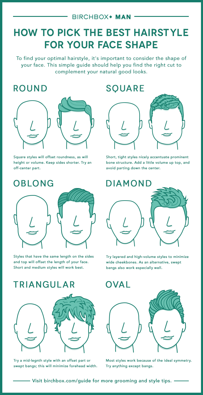get the best hairstyle for your face shape