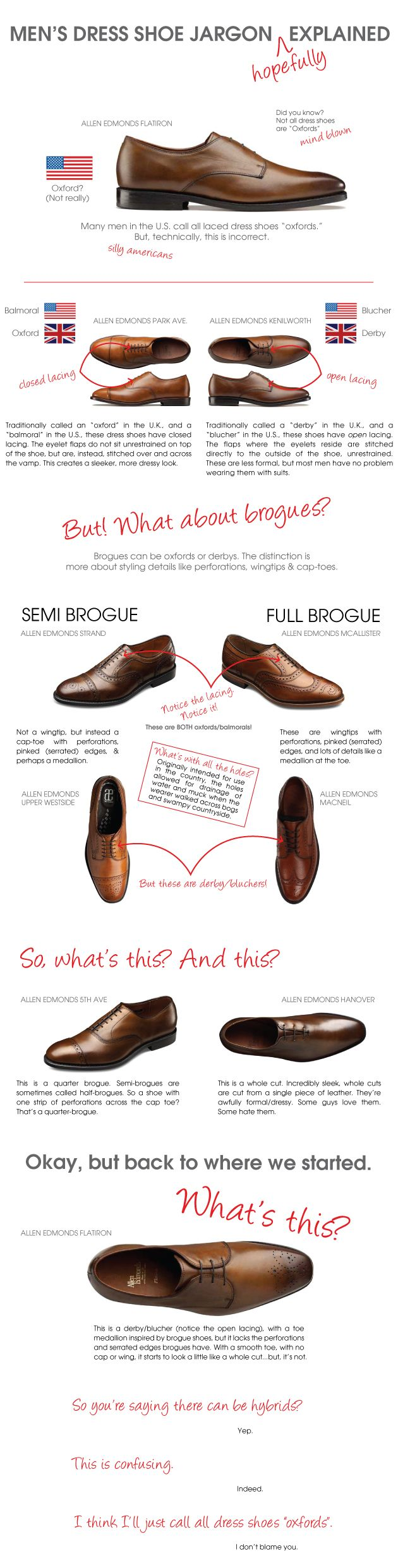 guide to men's shoe styles