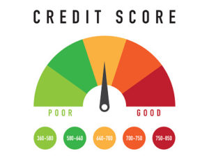 Improving your credit score | The Sharp Gentleman